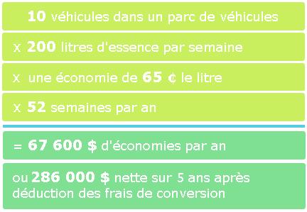 example-scenario_french_finals