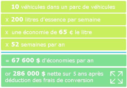 example-scenario_popup-french